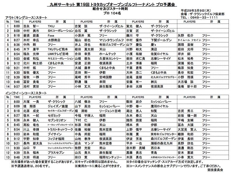九州サーキット 第19回 トヨタカップオープンゴルフトーナメント プロ予選会