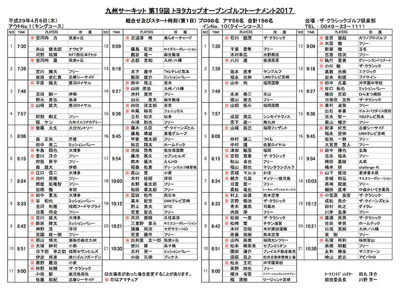 九州サーキット 第19回 トヨタカップオープンゴルフトーナメント 組み合わせ