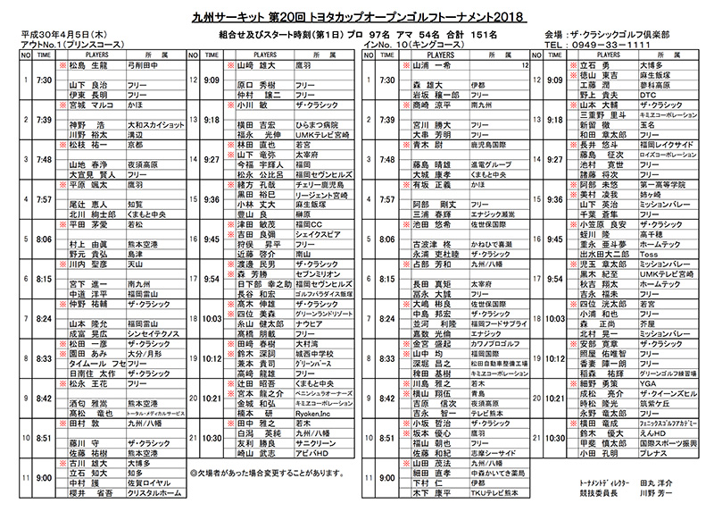 九州サーキット 第20回 トヨタカップオープンゴルフトーナメント 組み合わせ
