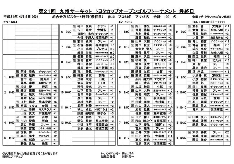 トヨタカップ本戦の最終組み合わせ