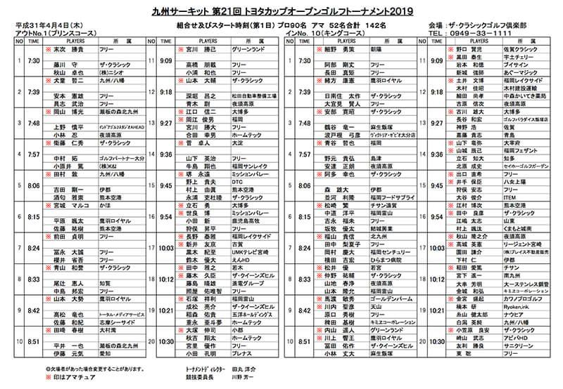 九州サーキット 2019 トヨタカップオープンゴルフトーナメント 組み合わせ