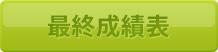 九州サーキット 第19回 トヨタカップオープンゴルフトーナメント最終成績